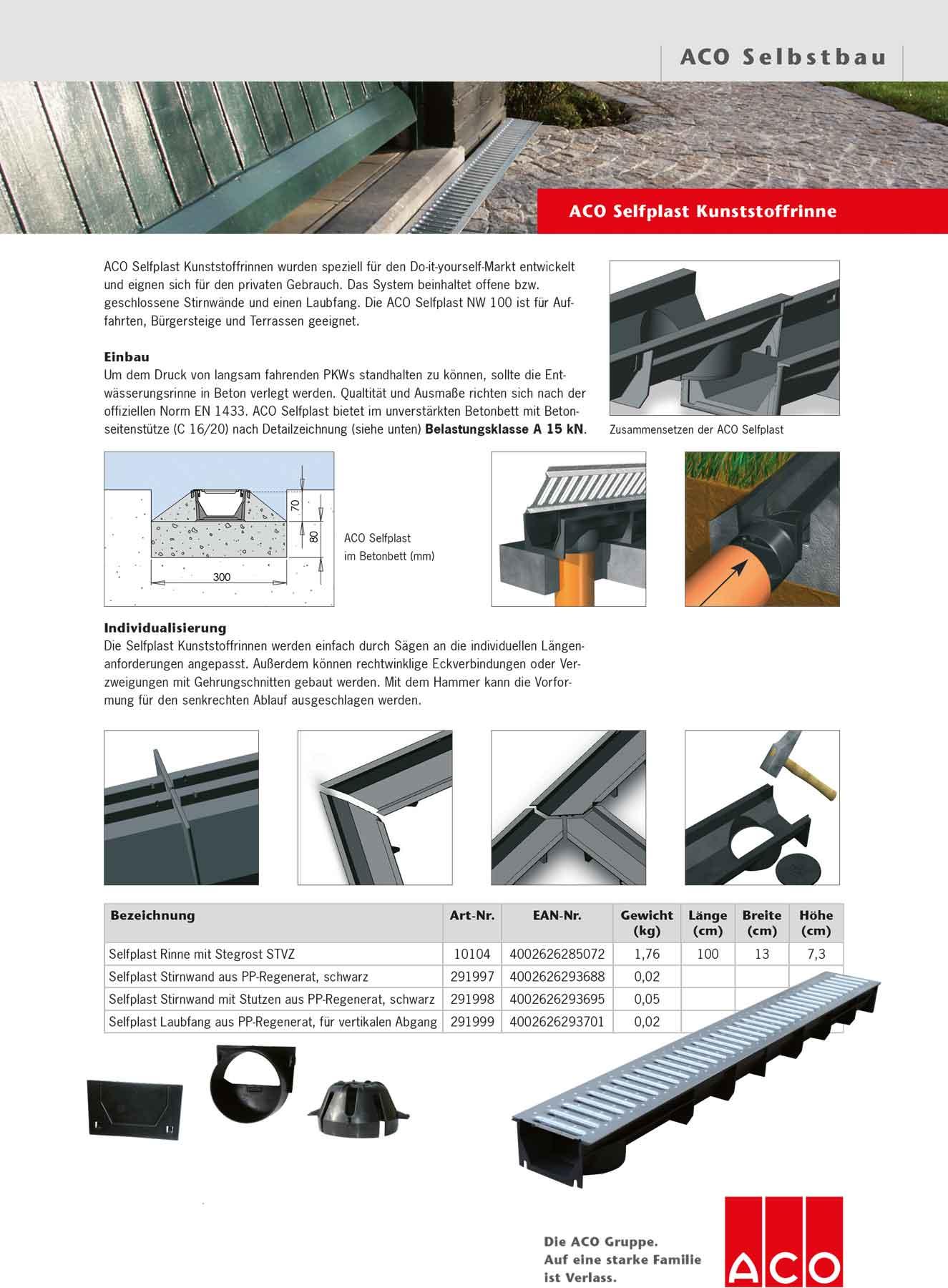 ACO Selfplast Metallrost 1m stahlverzinkt Sanierungsrost Ersatzrost Rinne Entw/ässerungsrinne